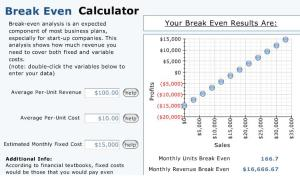 1.31.13 Break Even Calculator