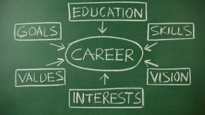 8 Tips to Help Achieve Your CareerGoals