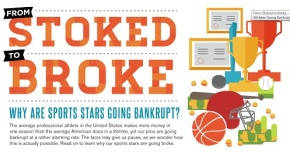 Why Are So Many Professional Athletes GoingBankrupt?