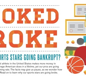 Why Are So Many Professional Athletes Going Bankrupt?