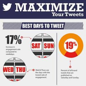 How to Jumpstart Engagement on Twitter(Infographic)