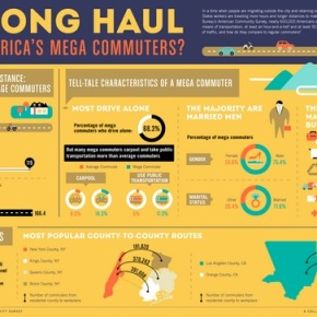 Who Are America's MegaCommuters?