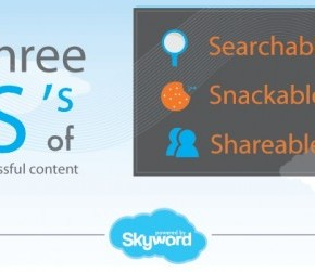 Infographic: The 3 S's of SuccessfulContent
