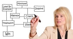 7.27.13 Business Mentor