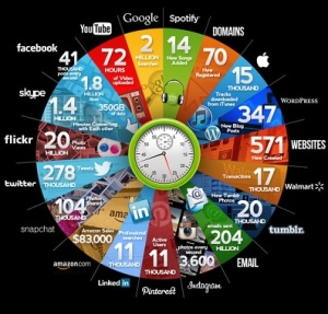7.30.13 Internet by the minute