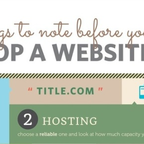 26 Things To Note Before You Develop AWebsite
