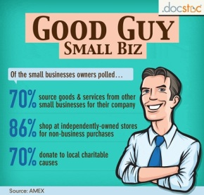 Do Small Businesses Really Help Each Other or the Community?