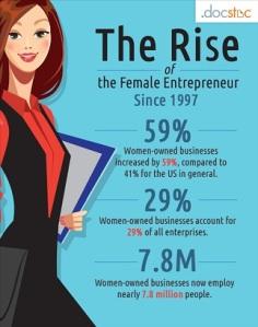11.19.13 Women Businesses