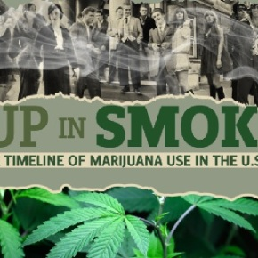 This One Infographic Explains 120 Years of Marijuana History in 2 Minutes