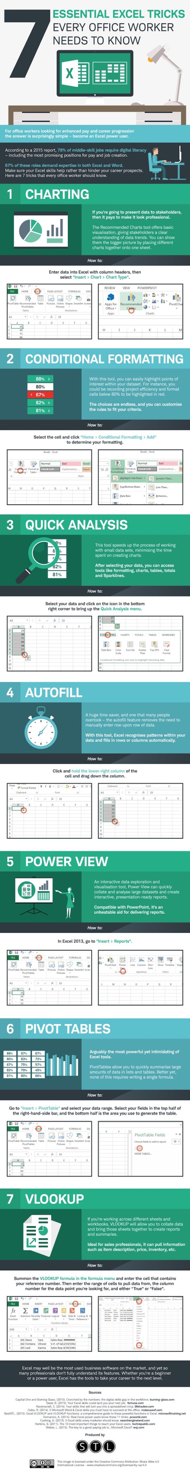9.30.15 Excel Infographic