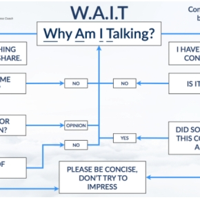 Tired of Wasting Time in Meetings? TryThis